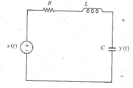 Solved: Consider the series RLC circuit shown in Figure P2