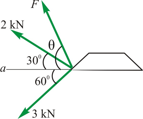 Solved: A ship is towed through a narrow channel by