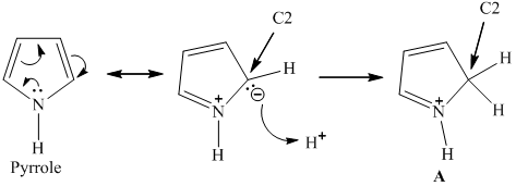 Solved: a. Explain why protonation of pyrrole occurs at C2