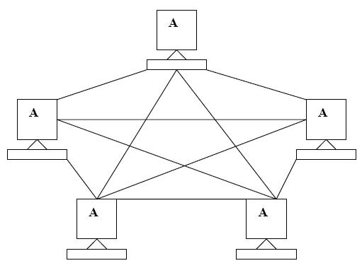 Solved: Identify The Topology In Thefollowing Diagram And