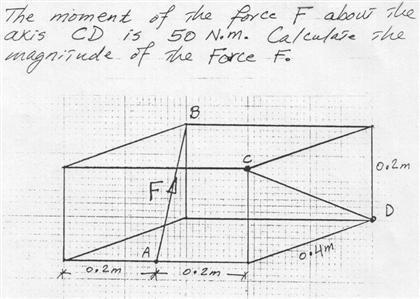 Solved: The Moment Of The Force F About The Axis CD Is 50