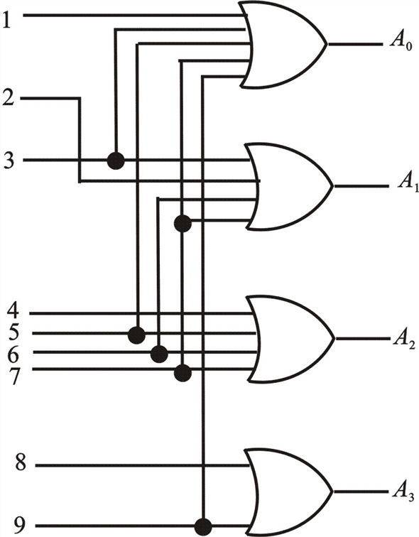 Solved: For the decimal-to-BCD encoder logic of FIGURE