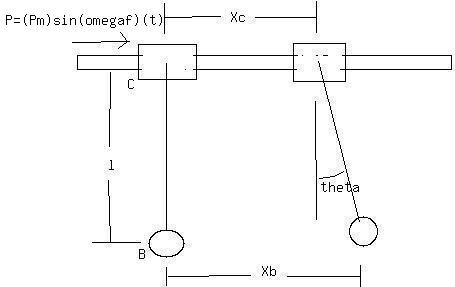 The 1.2 Kg Bob Of A Simple Pendulum Of Length L