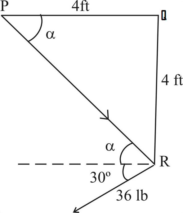 Solved: Find the magnitude of the torque about P if a 36