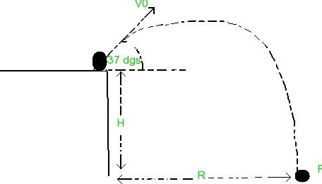 Solved: A Projectile Is Shot From The Edge Of Cliff H= 145