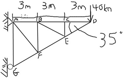 Solved: Using Method Of Sections, Find Force In BC And FE
