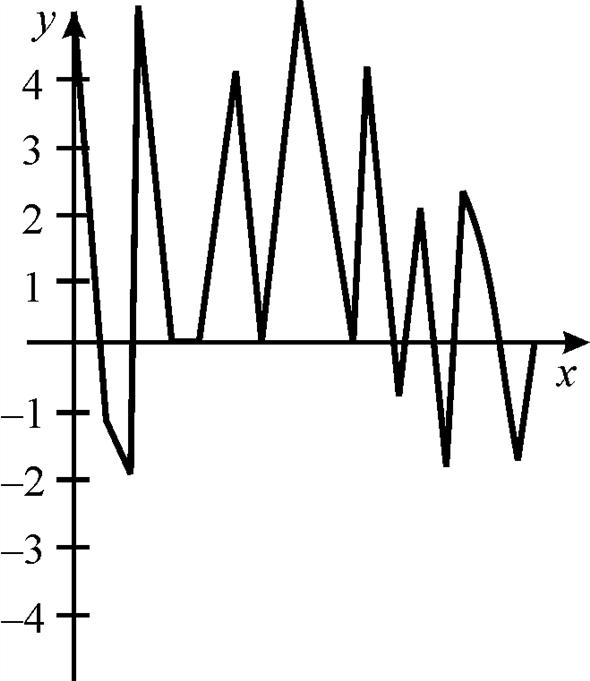 Solved: Exercises 9, determine whether the graphs