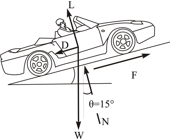 Solved: Chapter 3 Problem 94RP Solution