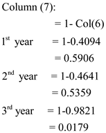 Solved: Questions 6 to 8 are based on the data in the