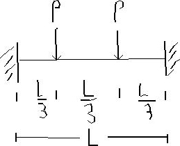 Determine The Fixed End Moments (FEM's) For The Be