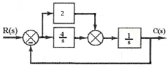 Solved: 2. Determine The Closed Loop Transfer Function (CL