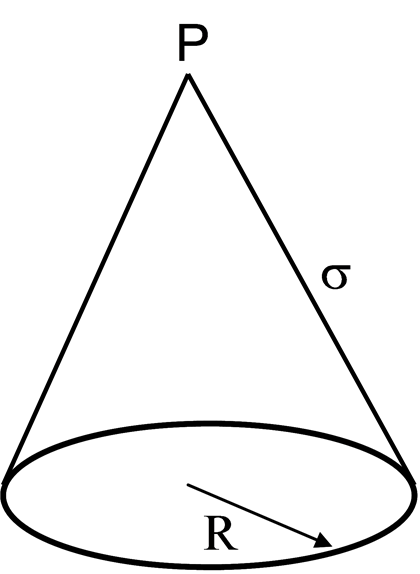 Solved: A Conical Surface Of Radius R Is Uniformly Charged