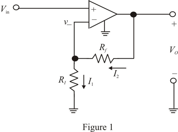 Solved: What value of Rf in the op-amp circuit of Fig