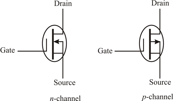 Solved: Draw the schematic symbols for n-channel and p