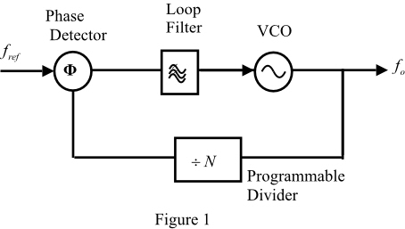 Solved: Draw a block diagram of a simple frequency