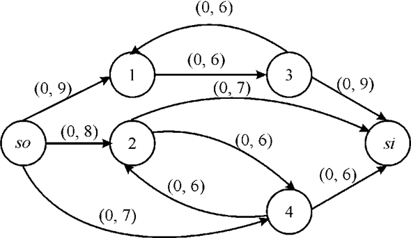 Solved: For the networks in Figure 24, find the maximum