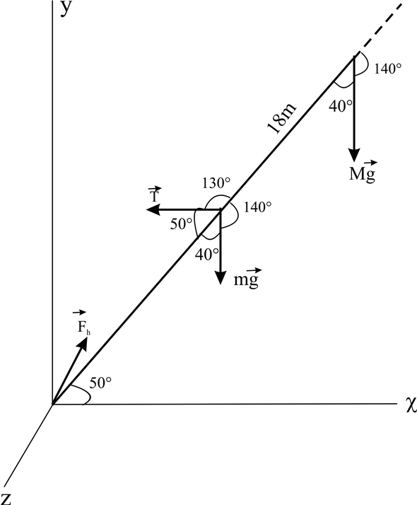Solved: The boom in the crane of Fig. 12.21 is free to