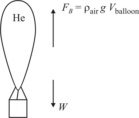 Solved: Balloons are often filled with helium gas because