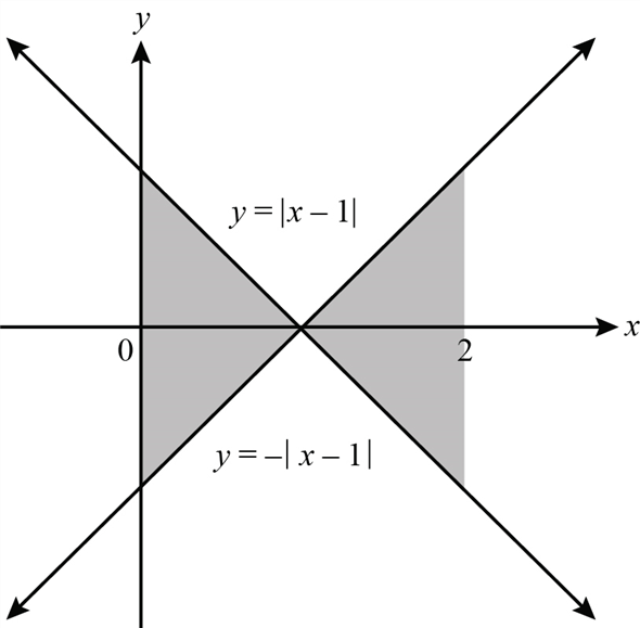 Solved: Find the area of the shaded region in Exercises 1