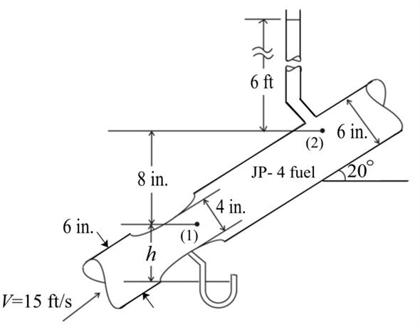 Solved: JP-4 fuel (SG = 0.77) flows through the Venturi