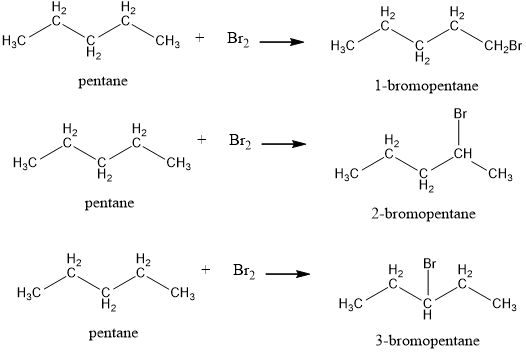 Solved: When pentane is exposed to Br2 in the presence of