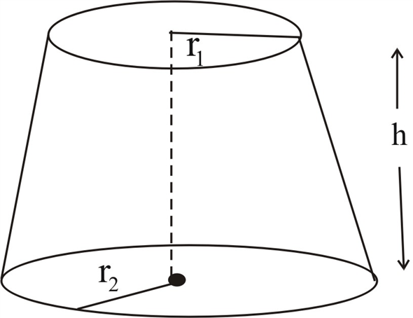 Solved: Figure P1.10 shows a frustum of a cone. Match each