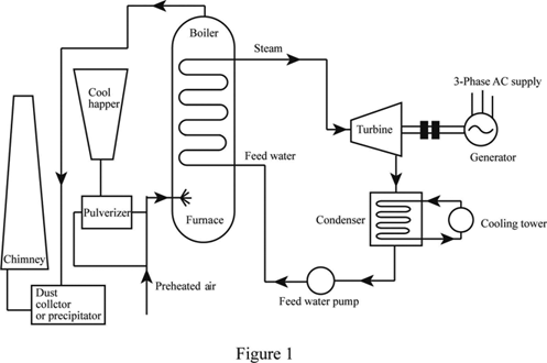 Make A Schematic Diagram Online