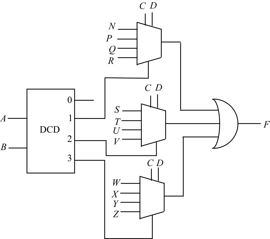 Solved: In the following circuit, the decoder (DCD) has