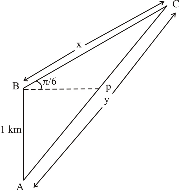 Solved: A plane flying with a constant speed of 300 km/h