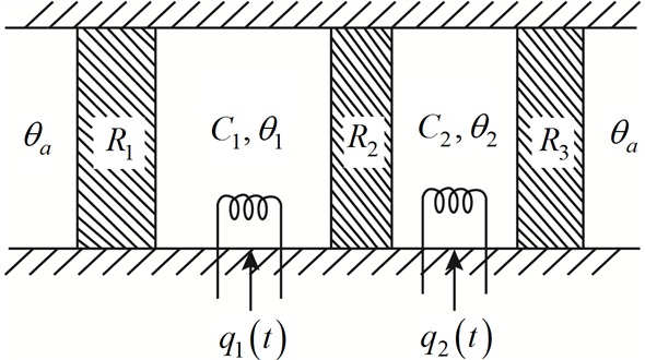 Solved: The system shown in Figure P11.6 is composed of