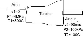 Solved: Air Enters A Well-insulated Turbine Operating At S