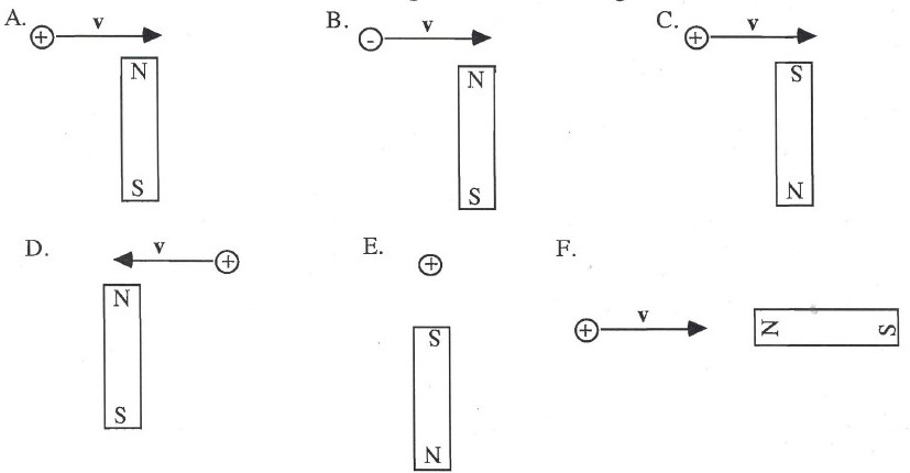 Solved: In Each Of Diagrams Below, Describe In Which Direc
