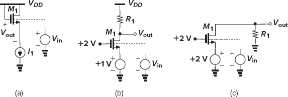 Sketch Vout as a function of Vin for each circuit in Fi