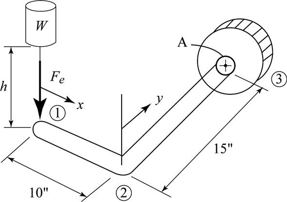 Fundamentals Of Machine Component Design 5th Edition Solutions
