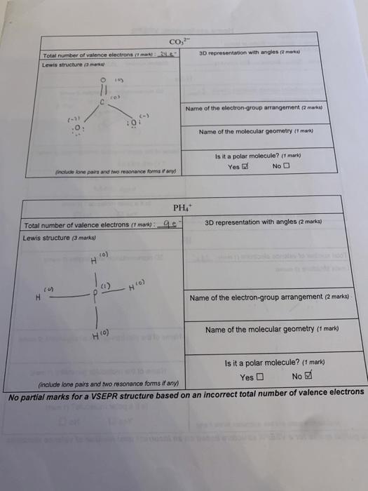 CID 6857676 | CO+ - PubChem