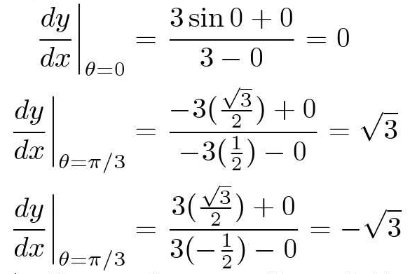 Solved: The problem of finding the slope of r = sin 3θ at