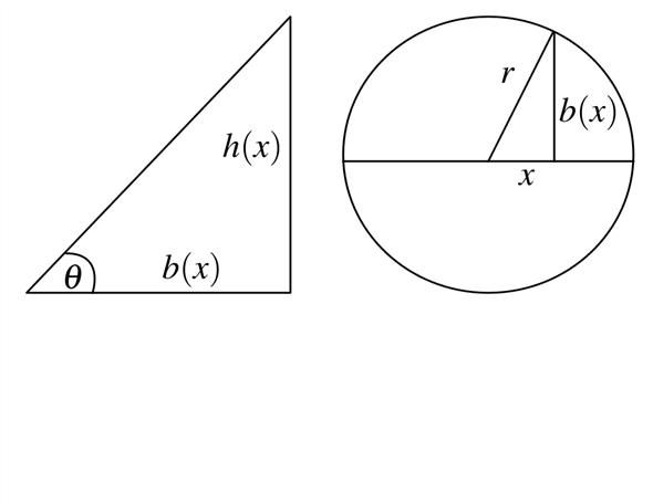 Solved: A wedge is cut from a right circular cylinder of