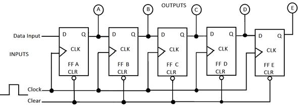 Solved: Draw a logic symbol diagram of a 5-bit serial-load