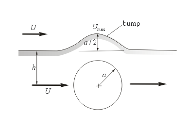 Solved: It is desired to simulate flow past a two