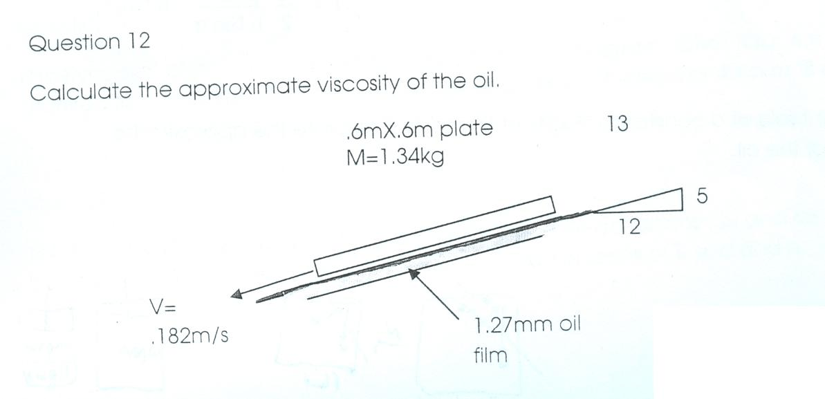 Solved: Calculate The Approximate Viscosity Of The Oil