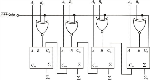 Solved: The circuit shown inFIGURE is a 4-bit circuit that