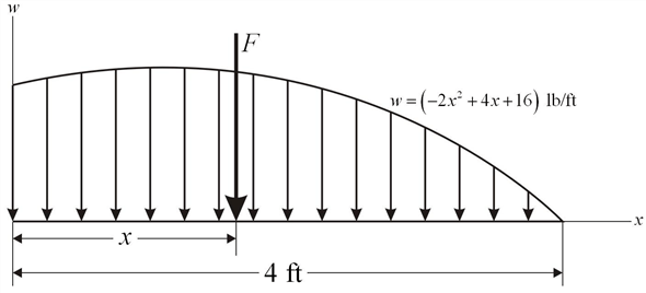 Solved: Chapter 4 Problem 159P Solution