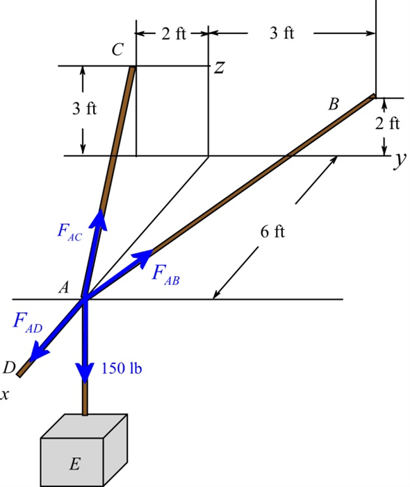 Solved: Chapter 3 Problem 11FP Solution