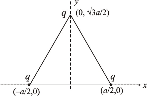 Solved: Three identical charges q form an equilateral