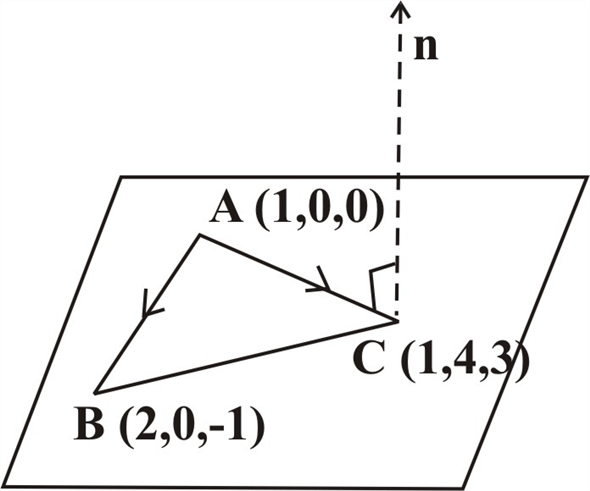 Solved: (a) Find a vector perpendicular to the plane