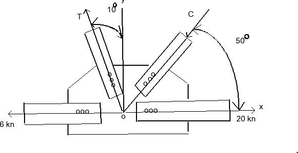Solved: IN THE BRIDGE- TRUSS JOINT SHOWN IN THE FIG THE FO