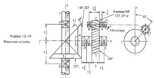 Shigleys Mechanical Engineering Design 9th Edition