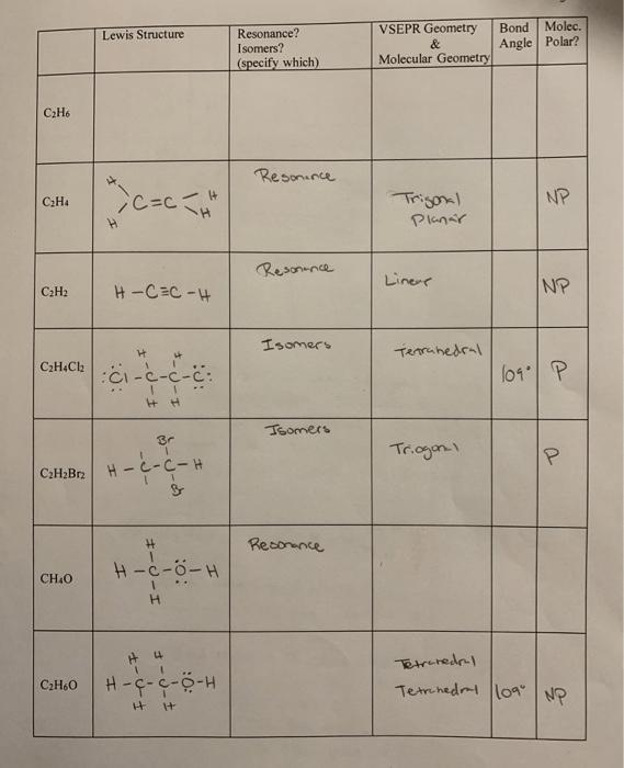 C2h2 Lewis Structure Molecular Geometry : lewis, structure, molecular, geometry, Solved:, Lewis, Structure, Molec., Angle, Polar?, Resonance..., Chegg.com