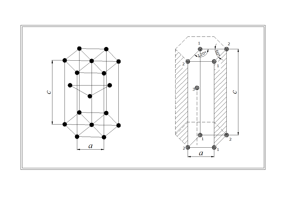Solved: For an HCP unit cell (consider the primitive cell