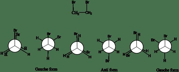 Solved: Construct a qualitative potential-energy diagram
